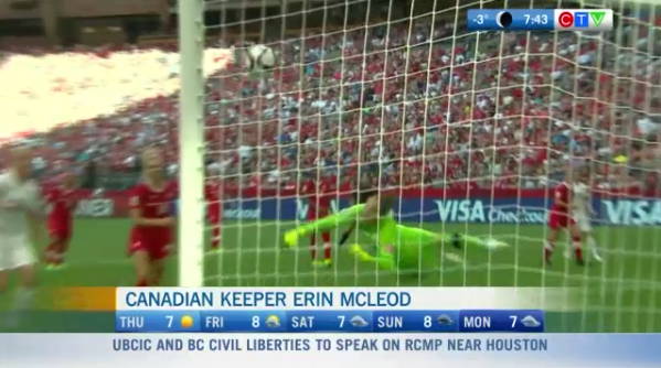 Erin McLeod canadian keeper