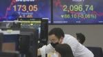 COVID-19 impacting global markets
