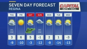 Warm up coming soon