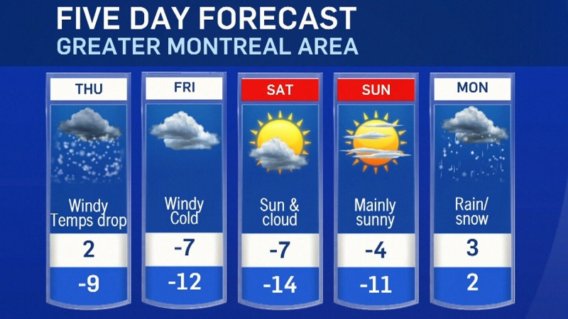 Montreal weather: Snow accumulating