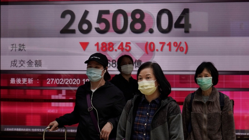 People walk past an electronic board showing Hong Kong share index outside a local bank in Hong Kong, Thursday, Feb. 27, 2020. (AP Photo/Kin Cheung)