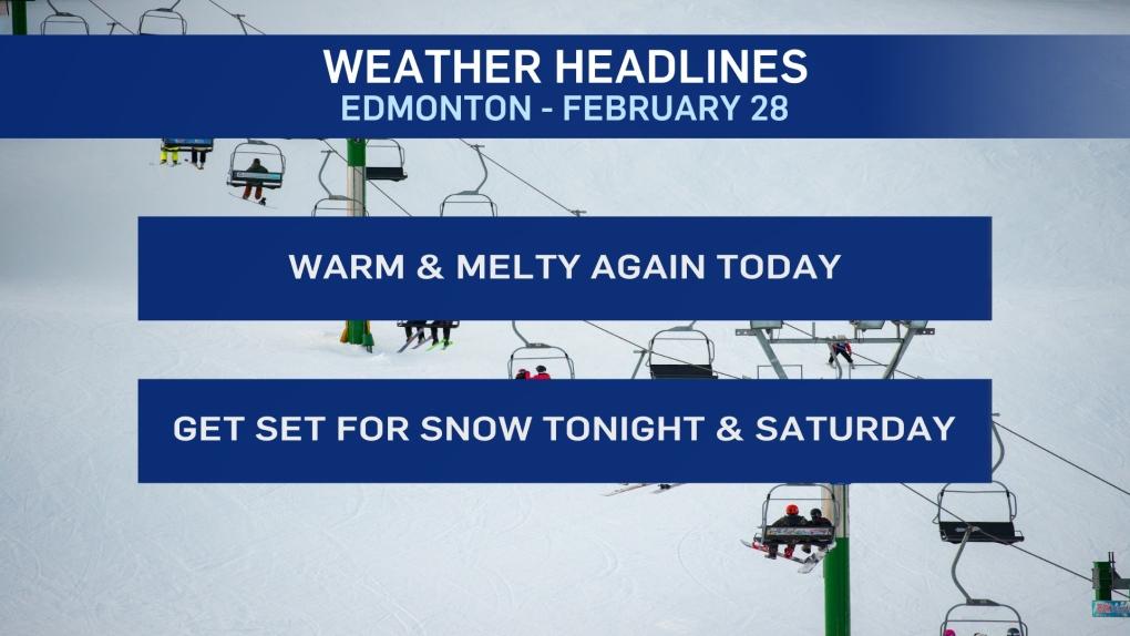 Weather headlines, Feb. 28