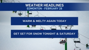 Weather headlines, Feb. 28