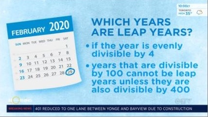 A graphic explaining leap years. (CTV)