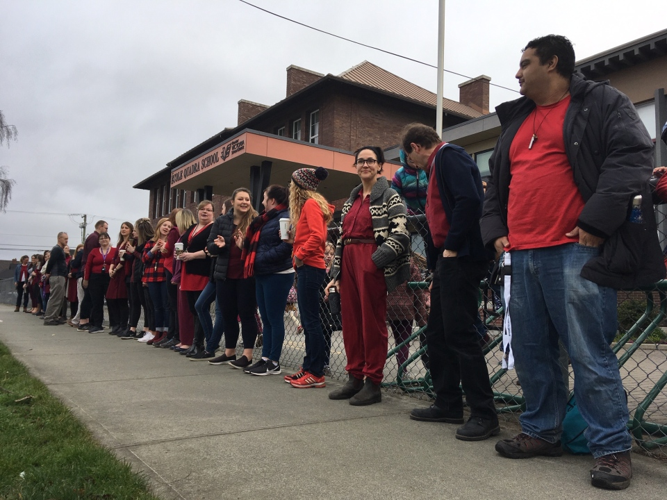 Teachers in the Greater Victoria School District gathered outside of a number of schools Friday morning to protest a possible rise in classroom sizes, and reductions in educational assistants: Feb. 28, 2020 (CTV News)