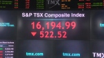 S&P/TSX board as global stocks plummet