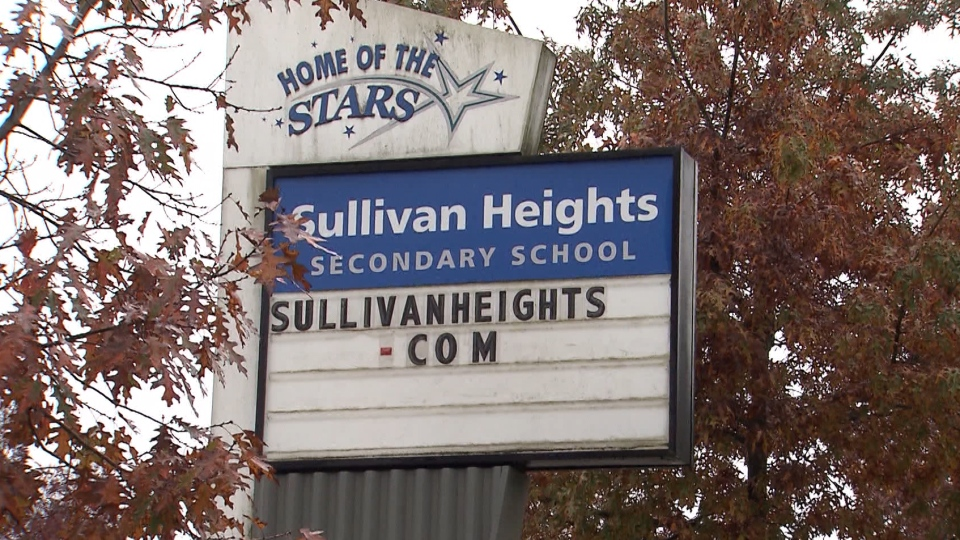 Sullivan Heights Secondary