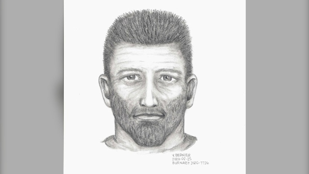 Indecent act in Burnaby