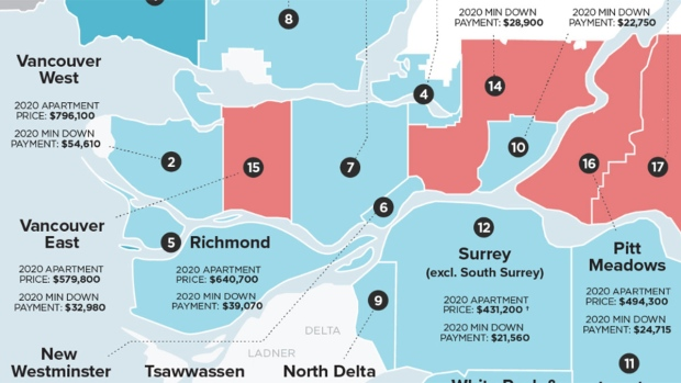 A cropped map from Zoocasa shows areas in Metro Vancouver where down payments have changed over the last two years. The full graphic is embedded in the article.