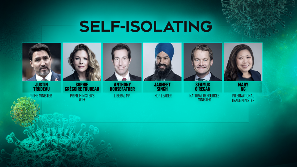 Liberal MP Anthony Housefather, Natural Resource Minister Seamus O'Regan, and International Trade Minister Mary Ng are also in self-isolation.