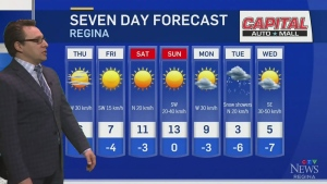 Double digit temps this weekend