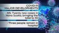 20 new cases of COVID-19 reported in Nova Scotia, six more reported in New Brunswick.