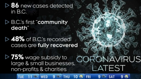 LAtest COVID-19 news in BC