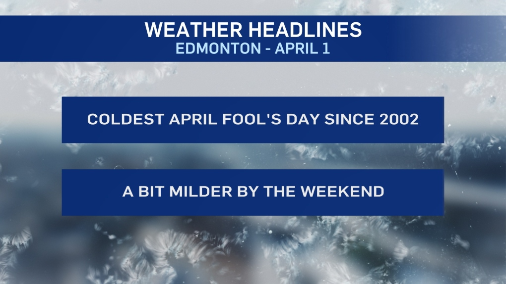 Weather headlines, April 1