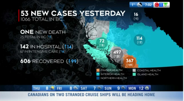 New Covid-19 cases in BC