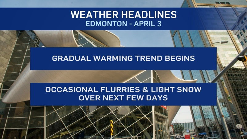 April 3 weather headlines