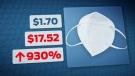 Mask sales