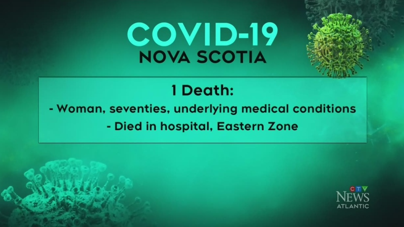 N.S. first death graphic