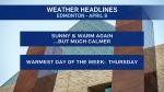 April 8 weather headlines