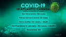 COVID-19 cases in Atlantic Canada
