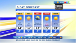Weather in Vancouver, forecast today