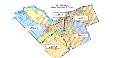 Collection Zones