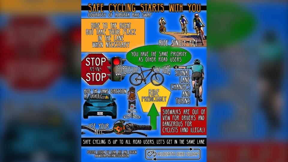 Alberta Bike Swap safety poster