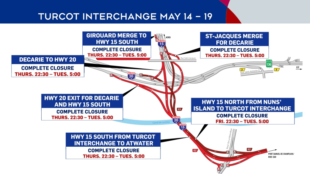 Turcot closings May 14 to May May 19