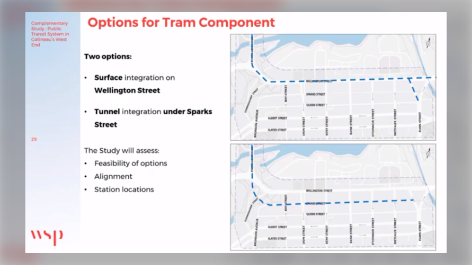 A slide showing the proposed tracks of a future STO tram system in Ottawa, using either Wellington Street aboveground or a tunnel under Sparks Street. (City of Gatineau et al./WSP consulting)