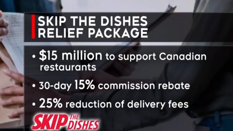 Restaurants seeking fee cap on delivery through ap