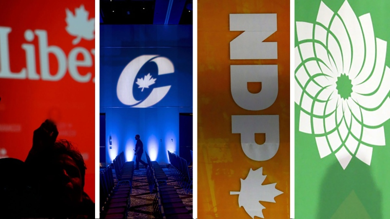 Federal parties