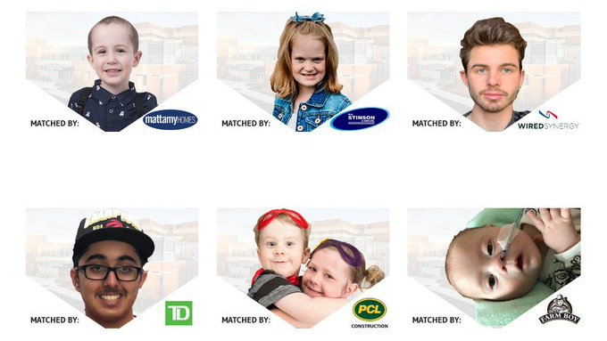 Meet the Kids of the 2020 CHEO Telethon