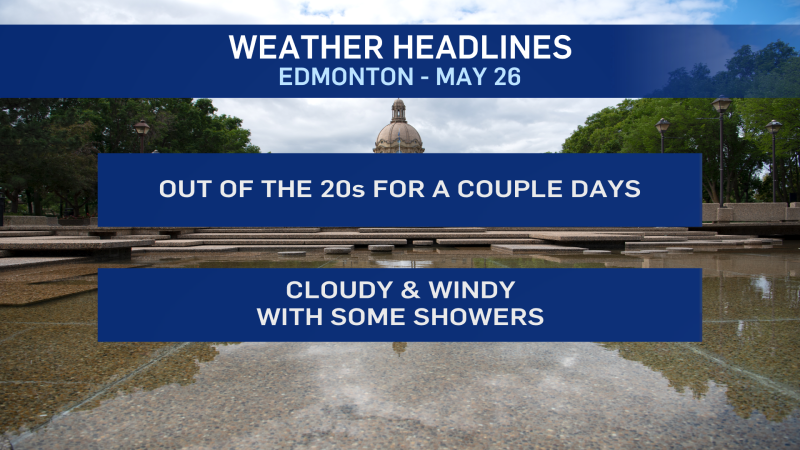 May 26 weather headlines