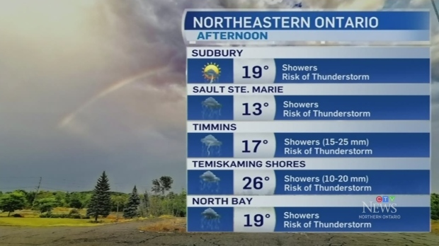 Heat warnings end as rain enters the north