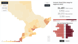 Ontario COVID-19 dashboard