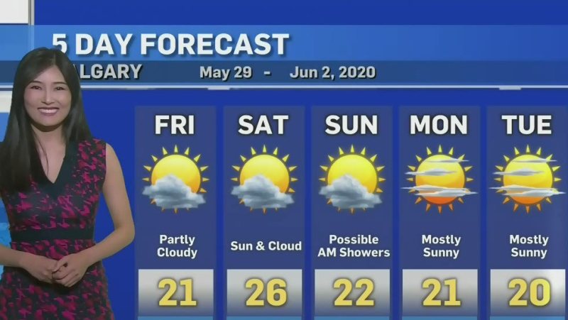 Warm and sunny this weekend