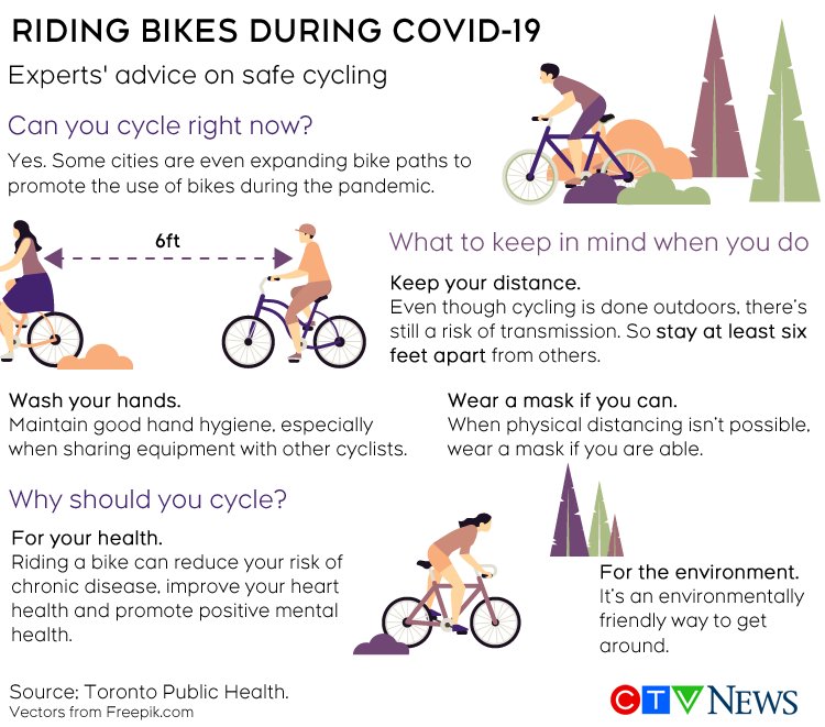 Cycling and COVID-19