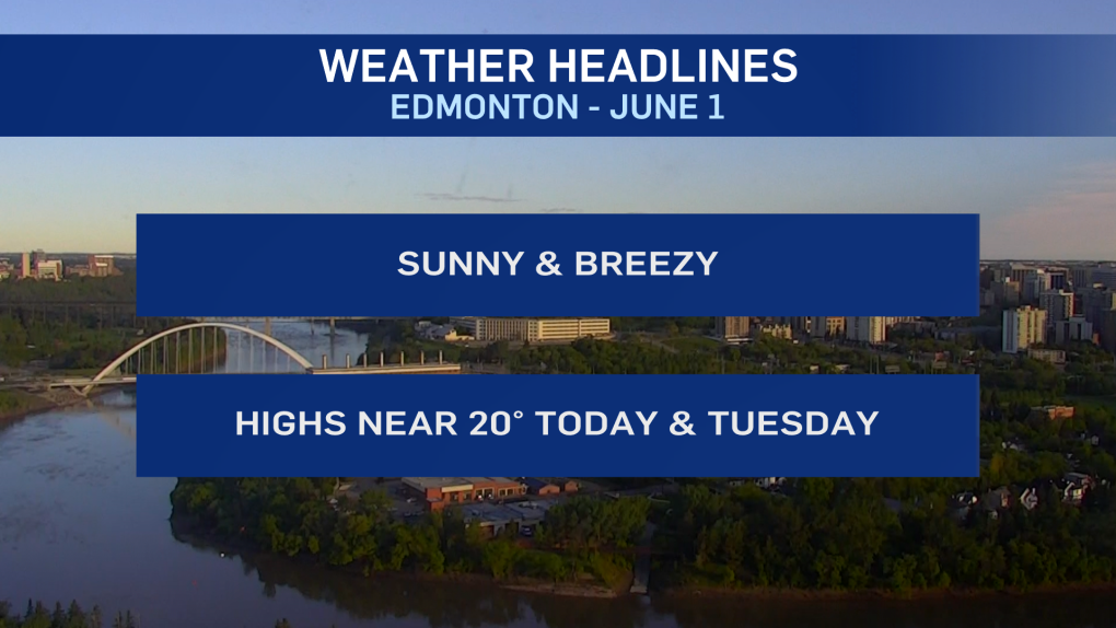 June 1 weather headlines