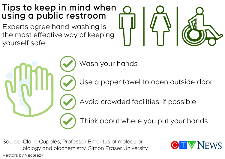 Washroom tips
