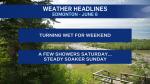 June 5 weather headlines