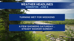 June 5 weather headlines