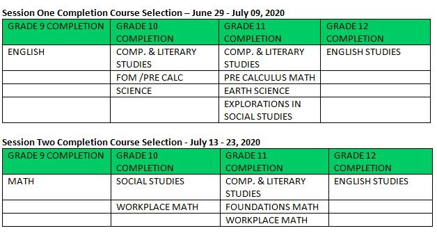 Summer school courses being offered by the Greater Victoria School district are  shown: (Greater Victoria School District)