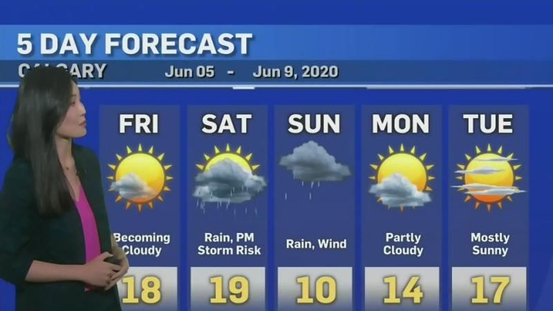 Wet weekend weather