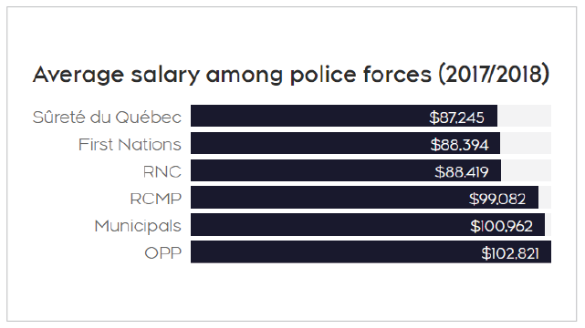 thumbnail police charts 2