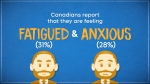 An Angus Reid survey finds Canadians are suffering from COVID-fatigue after three months of COVID-19 restrictions.