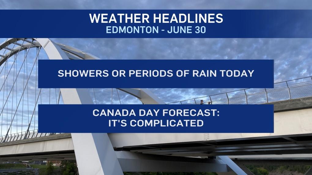 June 30 weather headlines