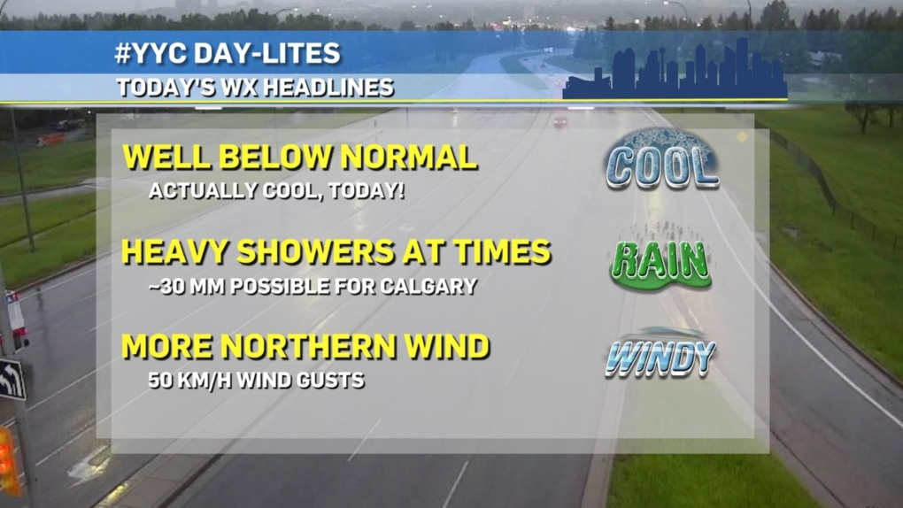 Calgary weather daylights June 30, 2020