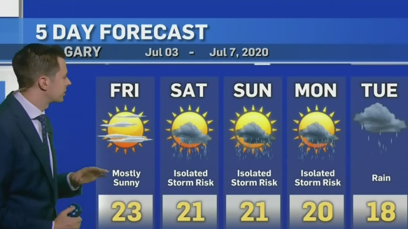 After some sun on Friday unsettled weather returns to the Calgary area, bringing clouds and possible storms. Kevin has the five-day forecast.
