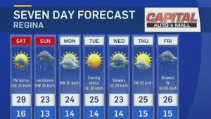 Five-day forecast.