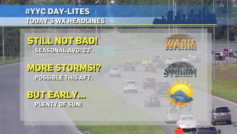 Calgary weather, forecast, July 7